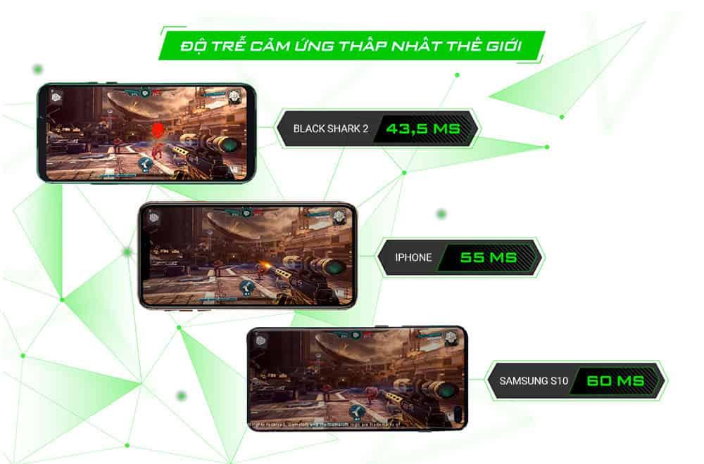 Độ trễ cảm ứng thấp nhất thế giới của Black Shark 2 Pro 8GB quốc tế