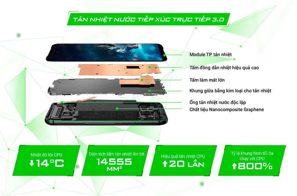 Hệ thống tản nhiệt cực mạnh của Black Shark 2 Pro 8GB quốc tế